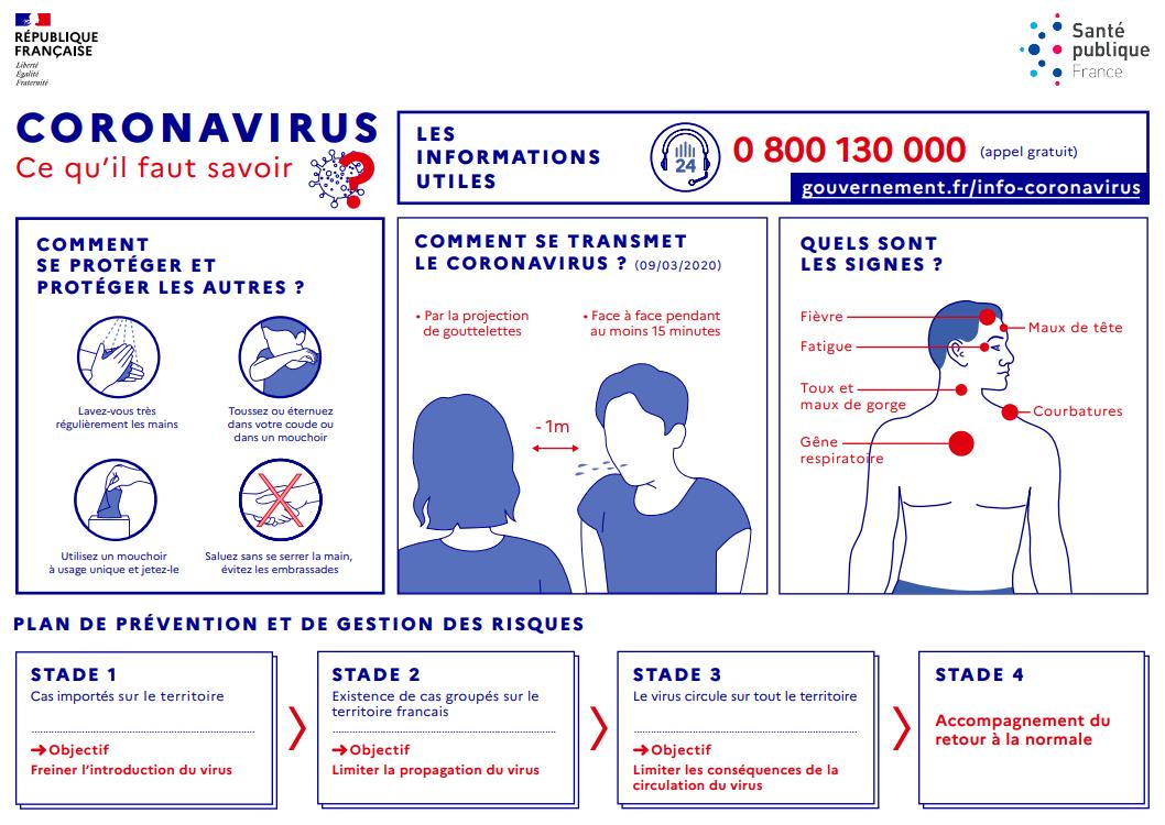 https://bca72.fr/wp-content/uploads/2020/03/affiche-coronavirus.png